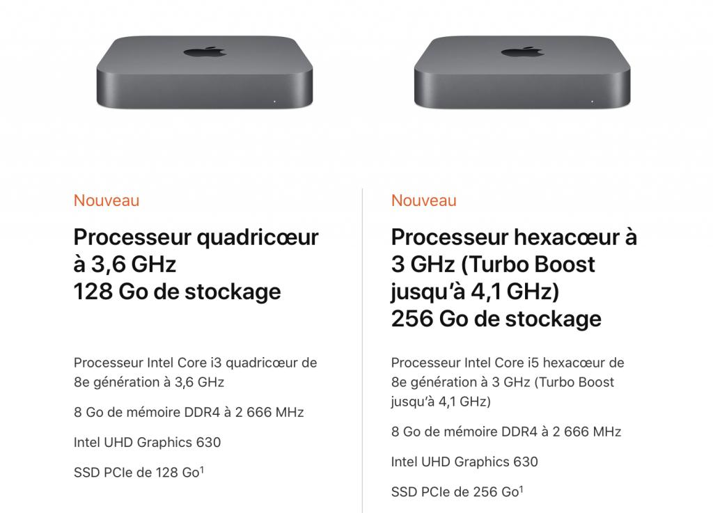 Comparatif Mac mini 2018