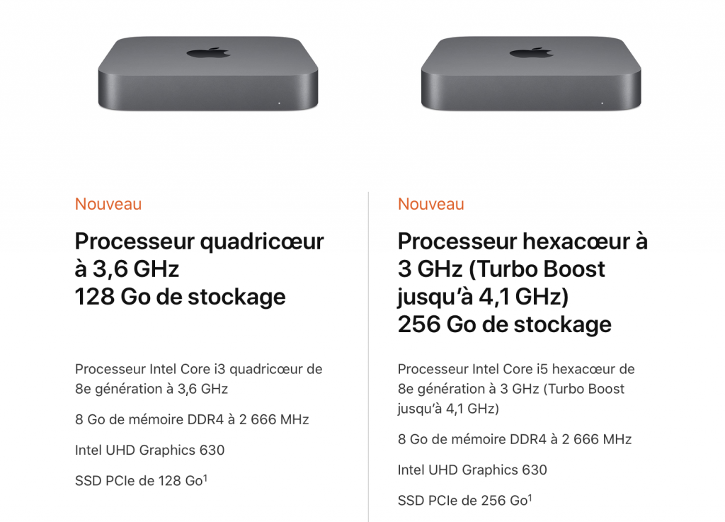Comparatif Mac mini 2018